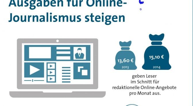 Gekaufter Journalismus und der FDP-Effekt