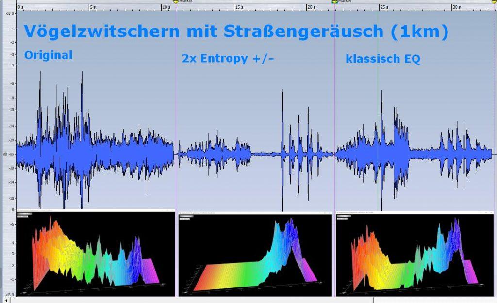 3x Vogelzwitschern mit Autobahnlärm. Unten jeweils die Verteilung der Frequenzen (20Hz bis 20kHz) im Zeitverlauf nach Filterung.